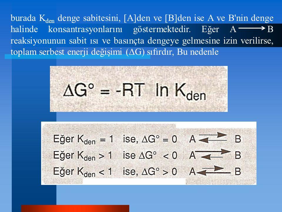 burada Kden denge sabitesini, [A]den ve [B]den ise A ve B nin denge halinde konsantrasyonlarını göstermektedir.